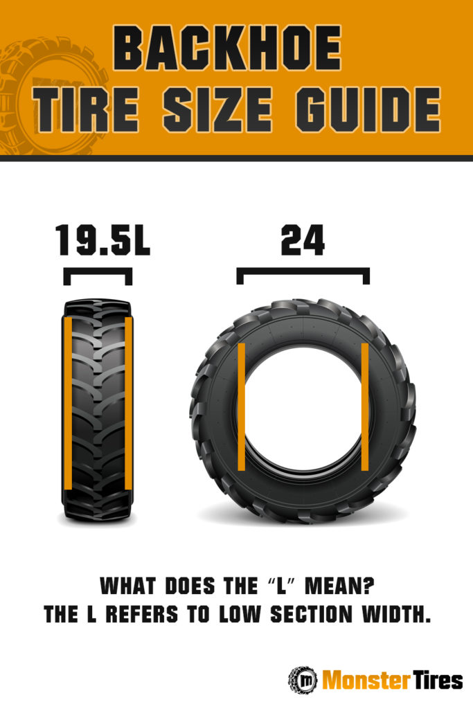 Backhoe Tire Size Guide